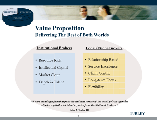 Our Value Proposition - Turley Insurance Agency, Inc.